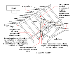Valley Rafters Intersecting Gable Roof Hip Roof Gable Roof
