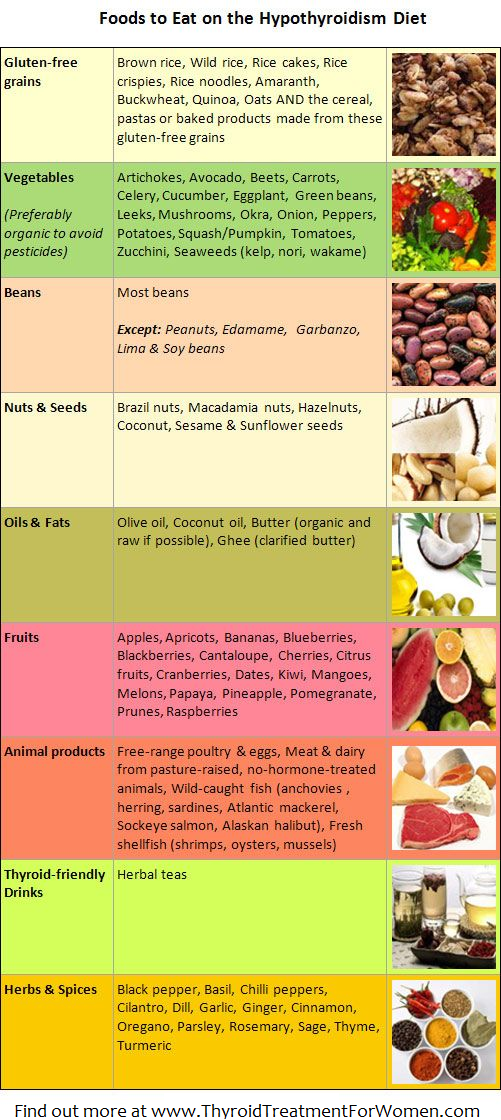 Discover the best foods to eat to help your thyroid and other great solutions over at http://facebook.com/thyroidtreatmentwomen.com  and don't forget to pick up your free copy of Eat More Weigh Less at http://thyroidtreatmentforwomen.com Natural cures at http://thyroidtreatmentforwomen.com/tr #hypothyroidism