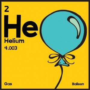 Helium the classic periodic table illustrated httpgoo helium the classic periodic table illustrated urtaz Choice Image