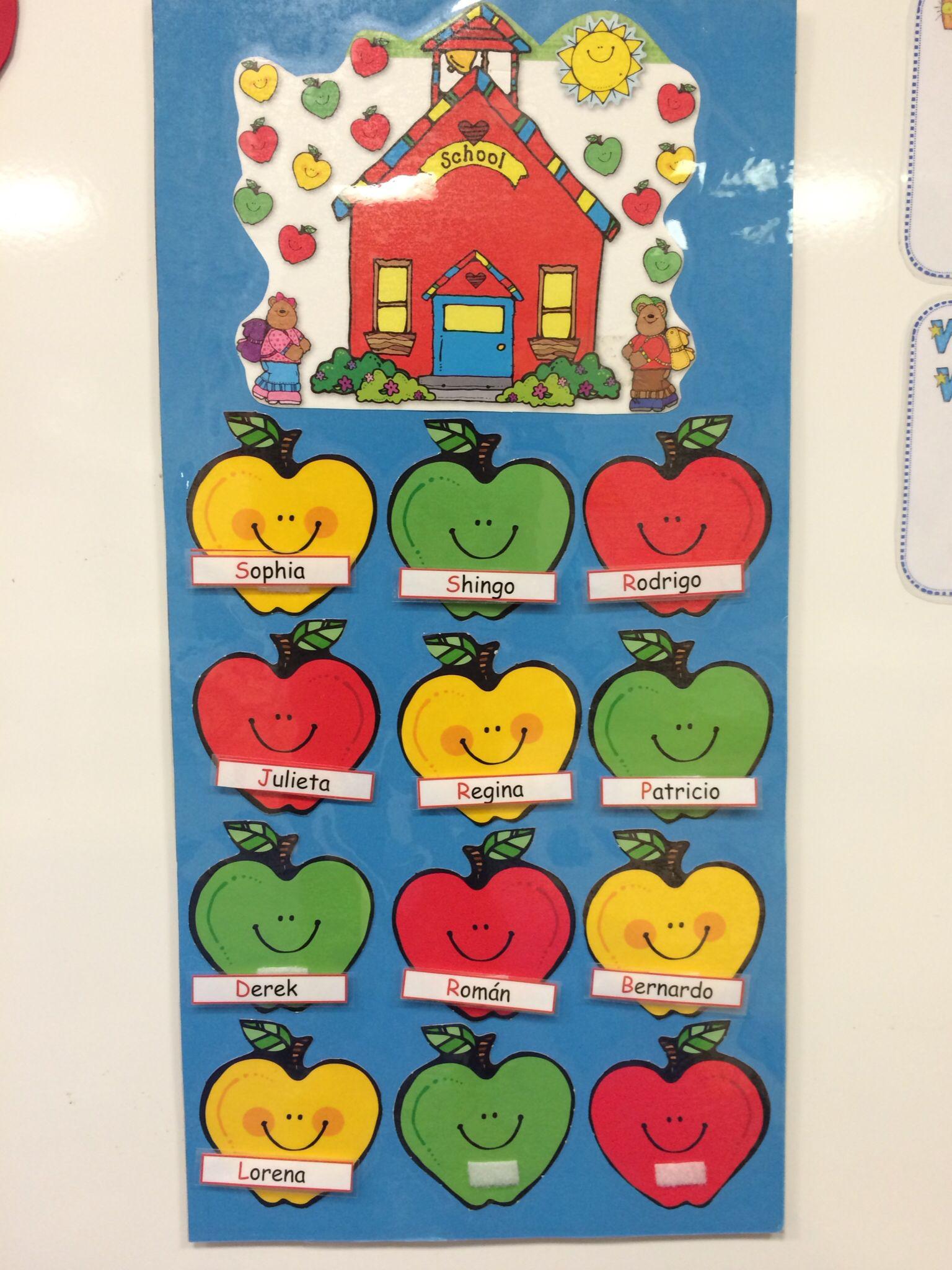 Classroom Attendance Ideas ~ Attendance chart buletin board pinterest