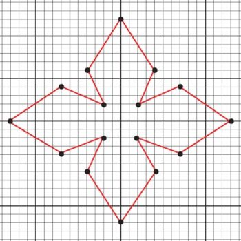 Coordinate Plane Graphing Pictures