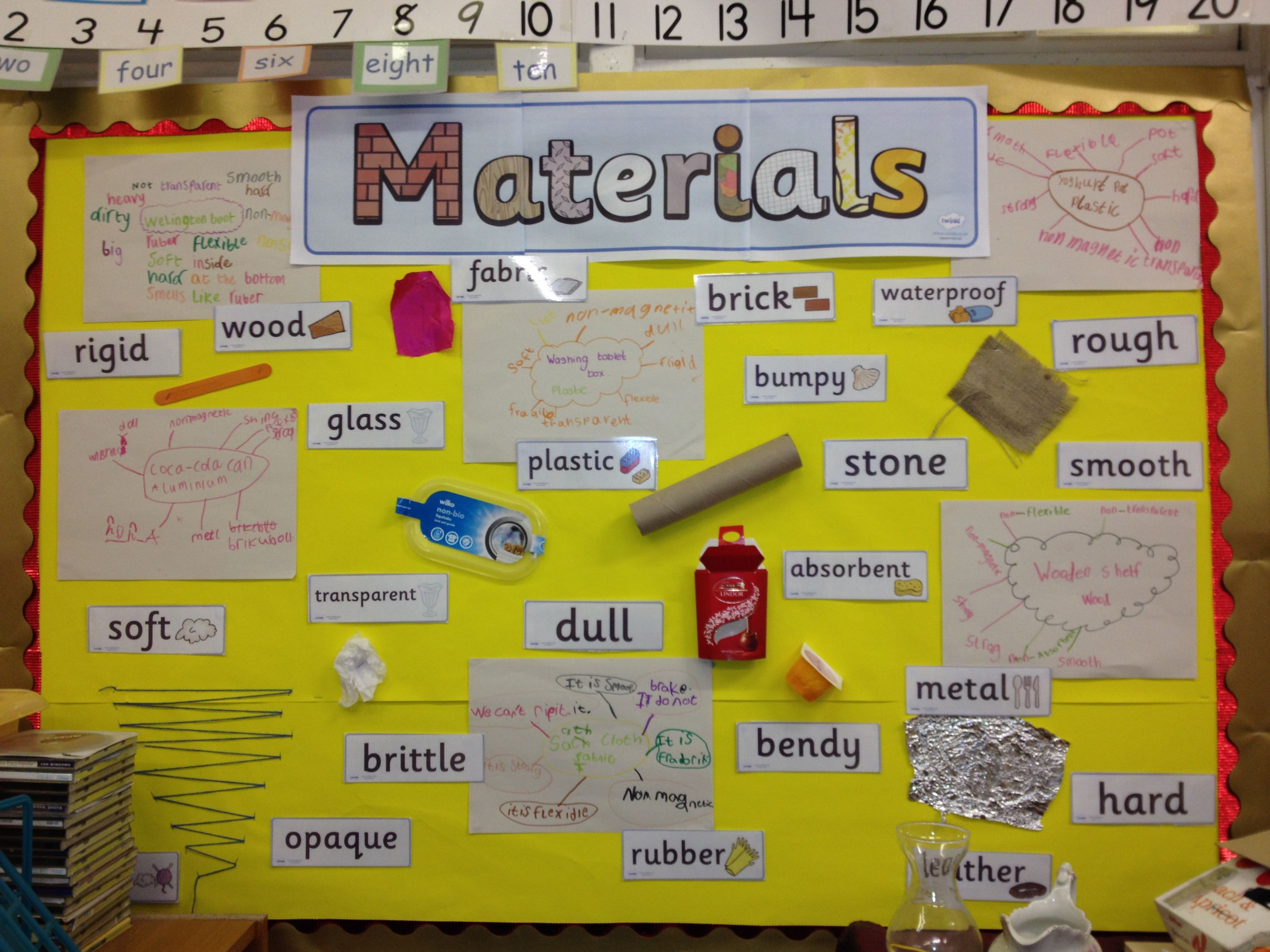 My materials display 2012 2013 materials pinterest for Waste material activity