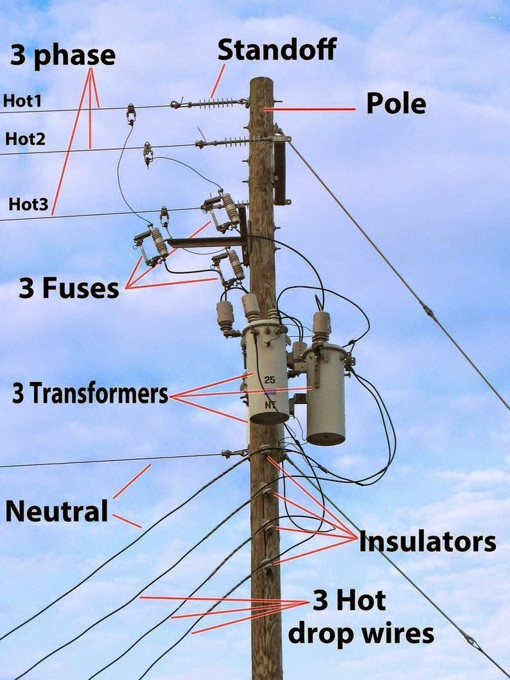 Utility Pole Parts Electrical Engineering Blog