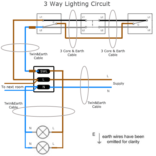 3 Way Switched Lighting Circuits Manual Guide