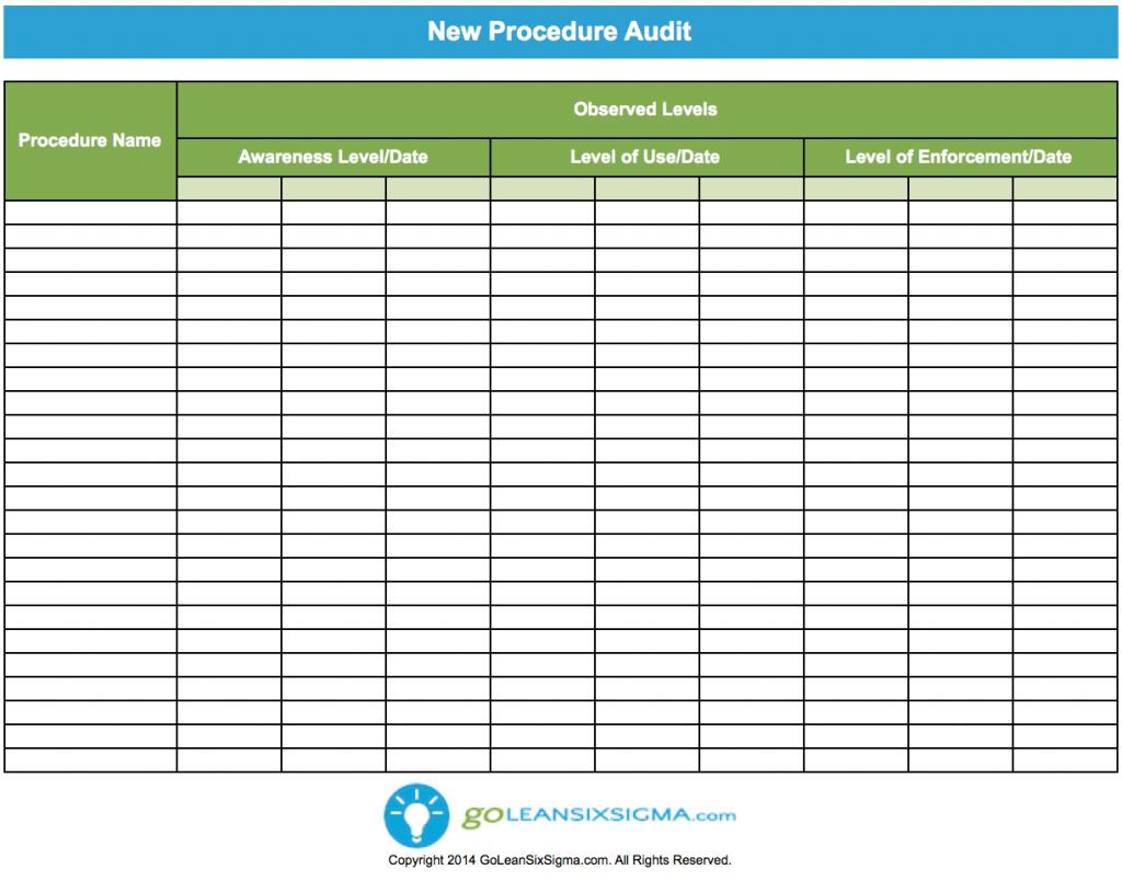 New Procedure Audit