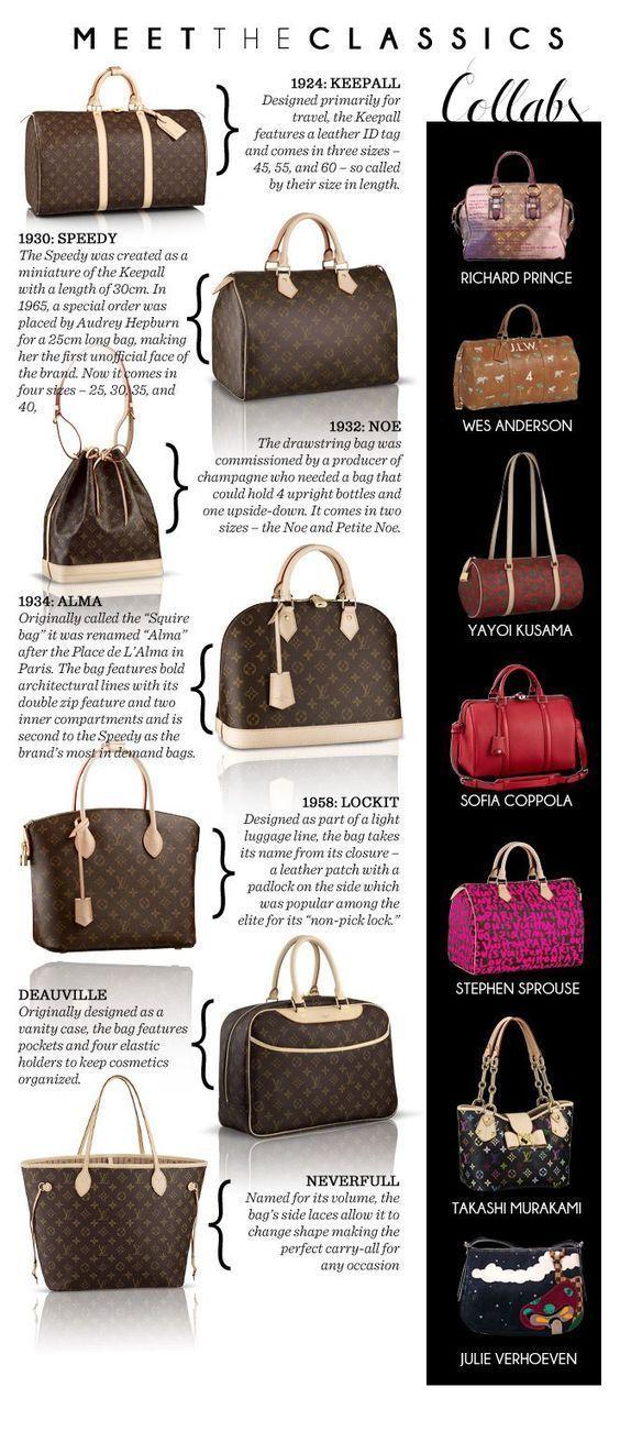 Nouvelles idées pour la mode féminine 2018, LV meilleur choix #Louis #Vuitton #Sacs à main #choix #feminine #idees #louis #meilleur #nouvelles #vuitton #louisvuittonhandbags