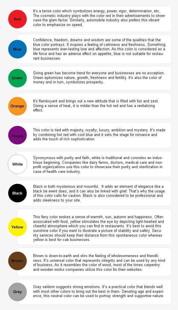 Psychology Infographic And Charts Colors And Their Meaning Infographic Description Colors A Color Meanings Color Meaning Personality Color Meaning Chart