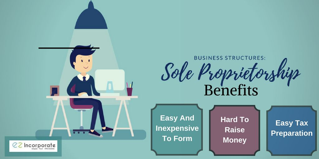 A Sole Proprietorship Also Known As The Sole Trader Or Simply A Proprietorship Is A Type Of Business Entity That Is Sole Proprietorship Business Sole Trader