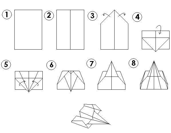 Papírrepülő hajtogatás lépésről lépésre: 4 repülőtípus