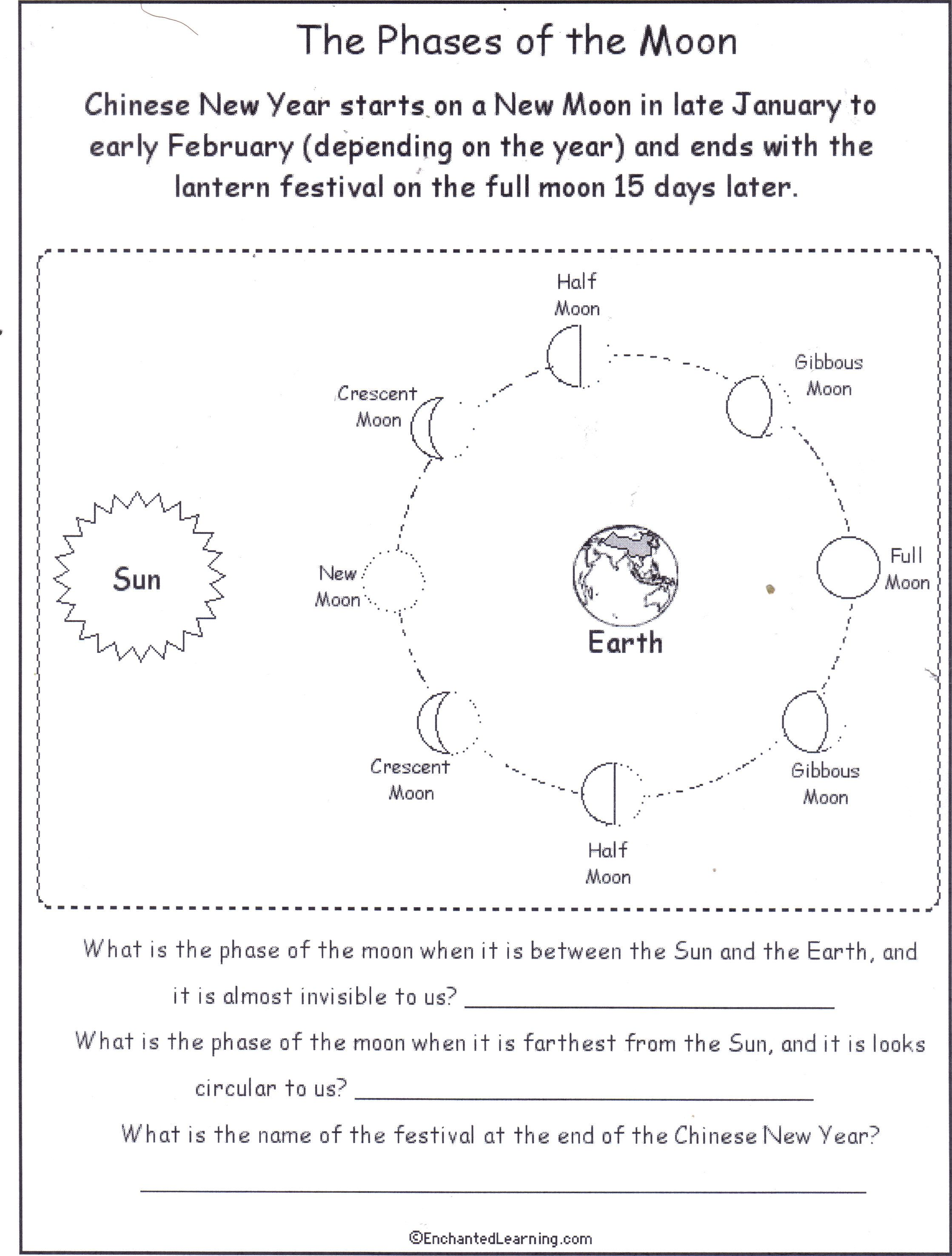 Chinese Phases Of The Moon Chinese New Year Chinese New Year Activities New Years Activities