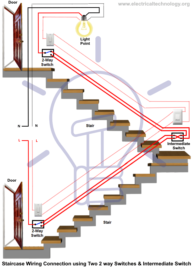 medium resolution of what is intermediate switch its construction working uses in electrical wiring staircase electricalwiring