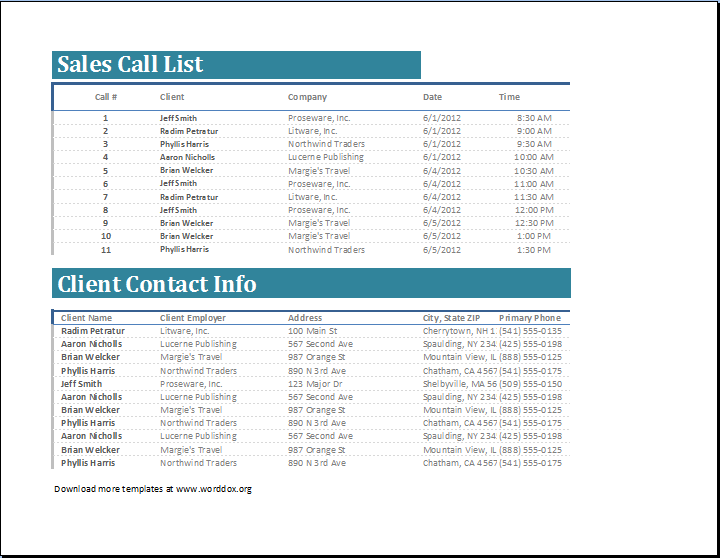Sales call list of the numbers to be called is provided by the ...