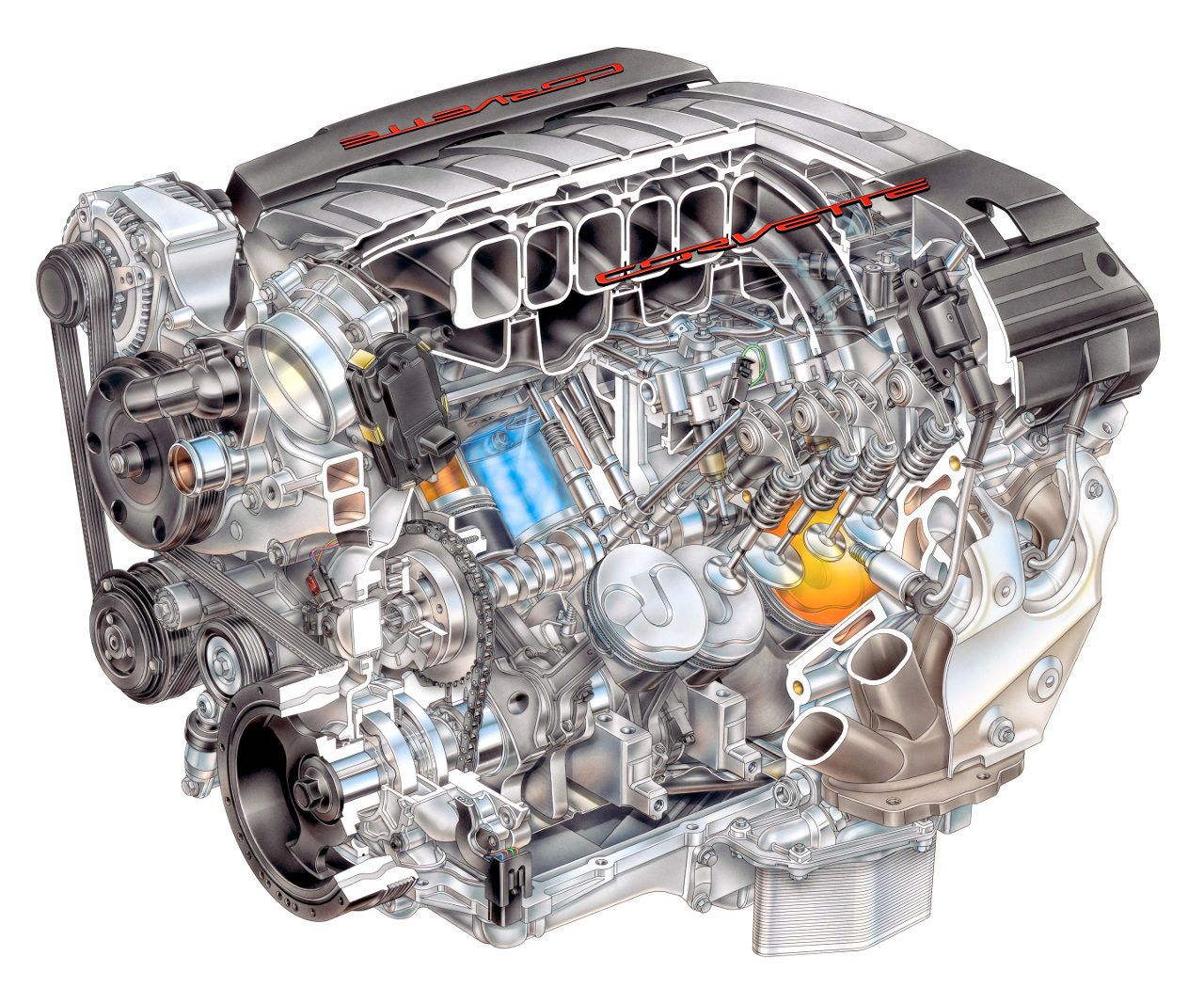 The New Lt1 V8 5th Generation Gm Small Block That Will: 2014 Chevrolet Corvette Engine LT1 V8 Cutaway Poster Print