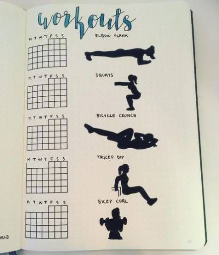 Fitness goals bullet journal 52+ Ideas #fitness