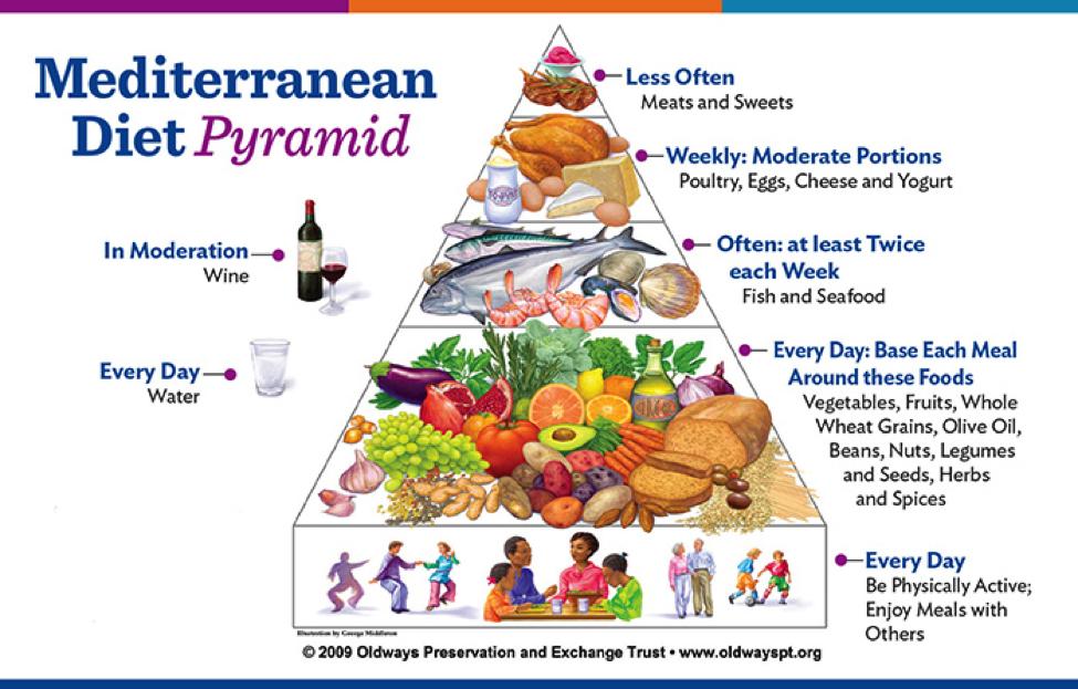Las Claves De La Dieta Antiinflamatoria