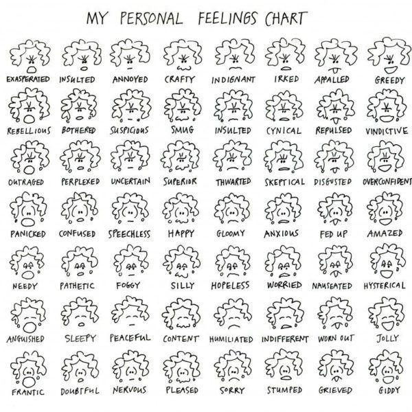 Feelings Chart PDF - Free Download ...