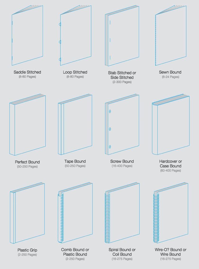 diy book binding methods