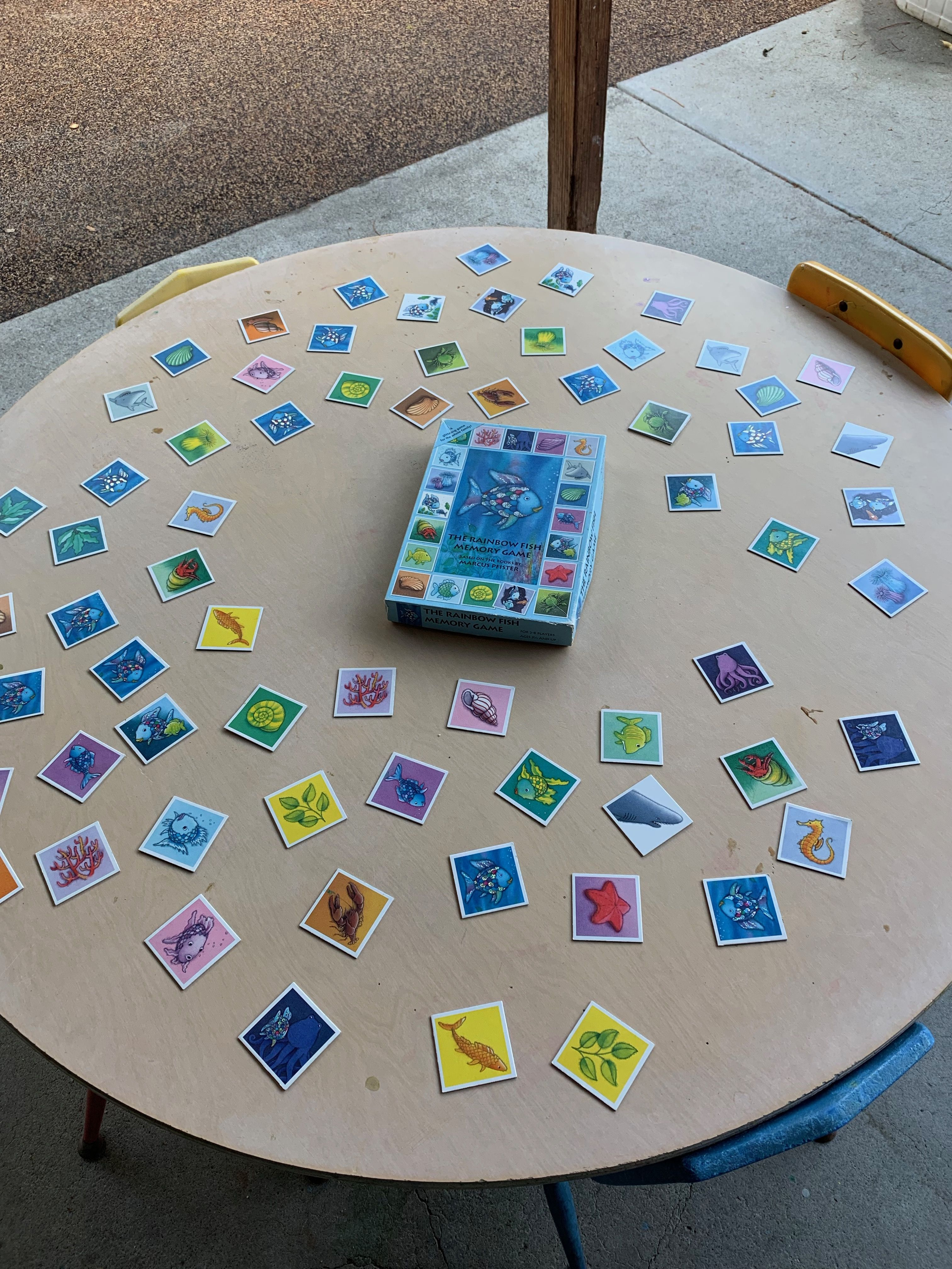 Pin by Campbell Parents' Participatio on Table Top