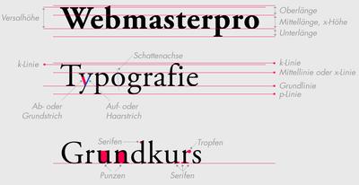 Bild Zu Typografie 12 Wichtige Grundlagen Fur Den Richtigen Einsatz Von Schriften Teil 1 Typografie Schrift Design Schrift
