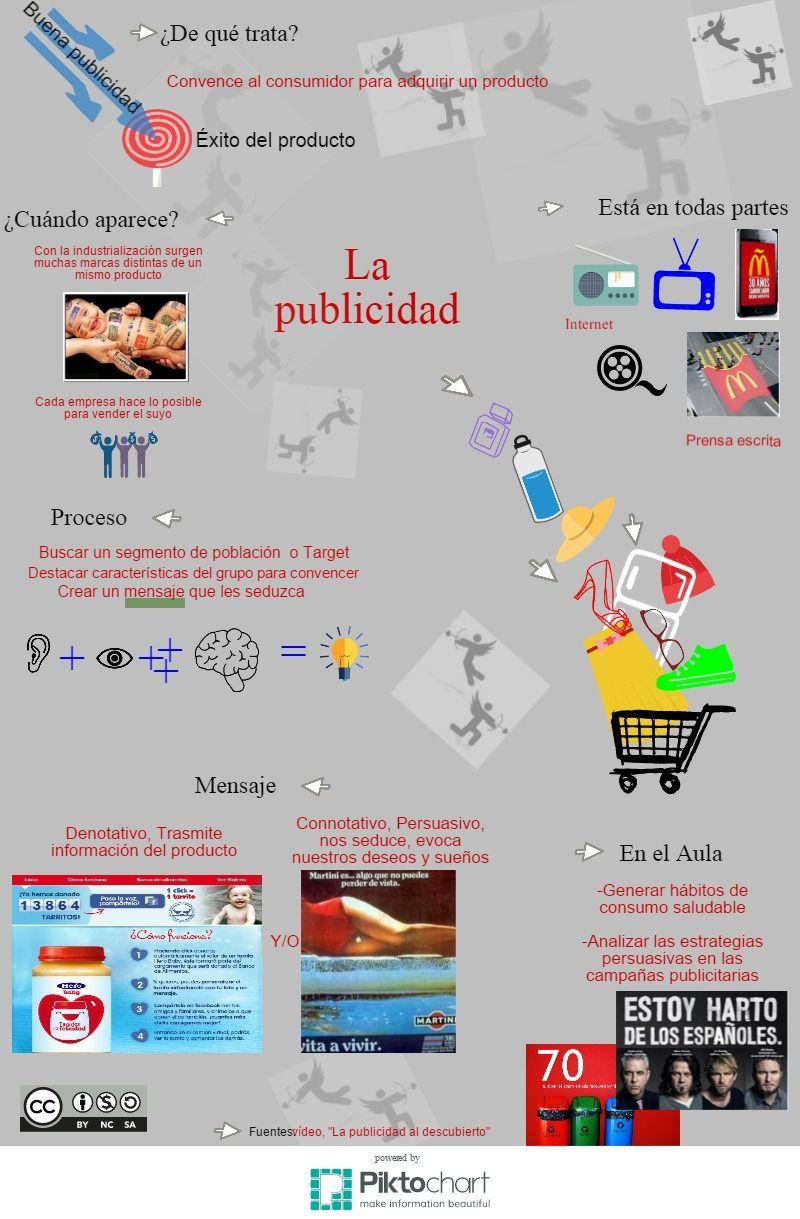 cursople piktochart infographic editor herramientas tic t