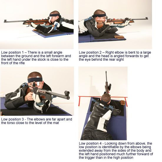 The low prone position for rifle shooting | Rifle Team | Air