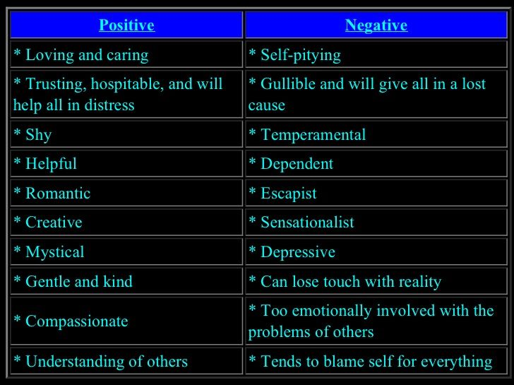 Positive and negative traits of the Pisces Negative