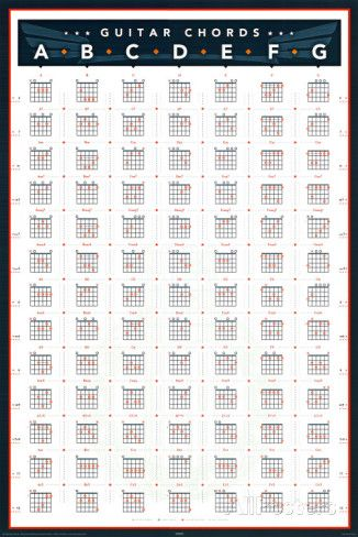 Guitar Chords Guitar Chords Guitars And Acoustic Guitar
