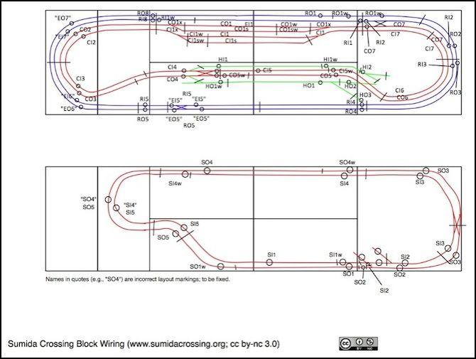 Block Detection Wiring
