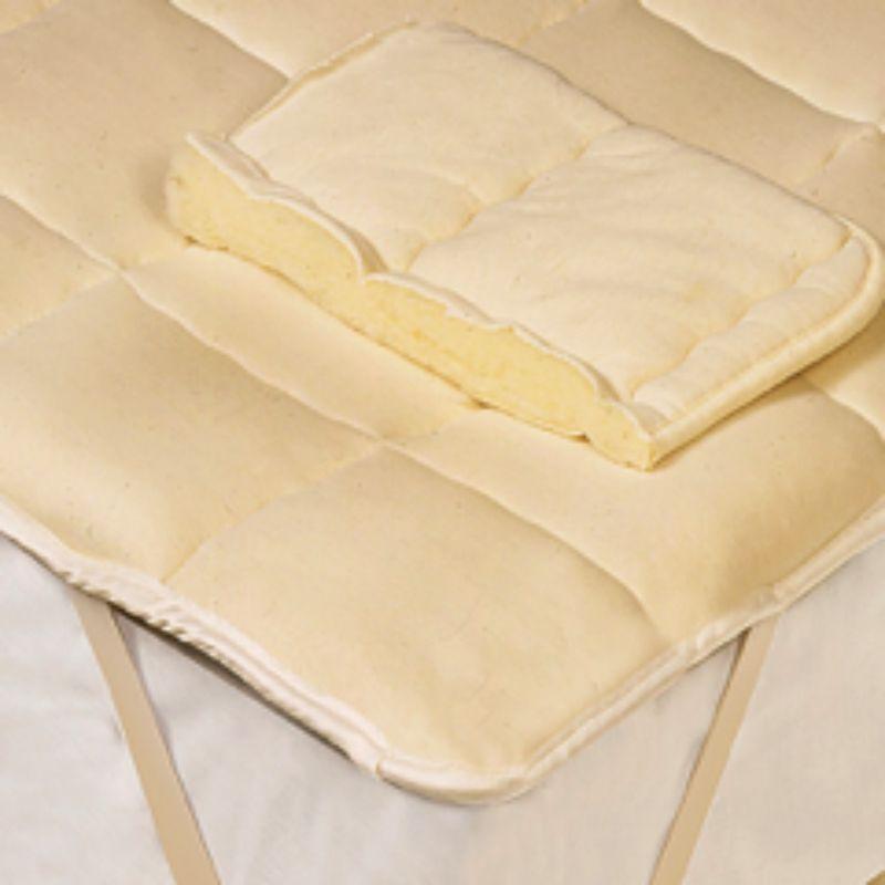 Awesome Merino Wool Mattress Pad Gallery Wool Mattress Pad Wool Mattress Mattress Pad