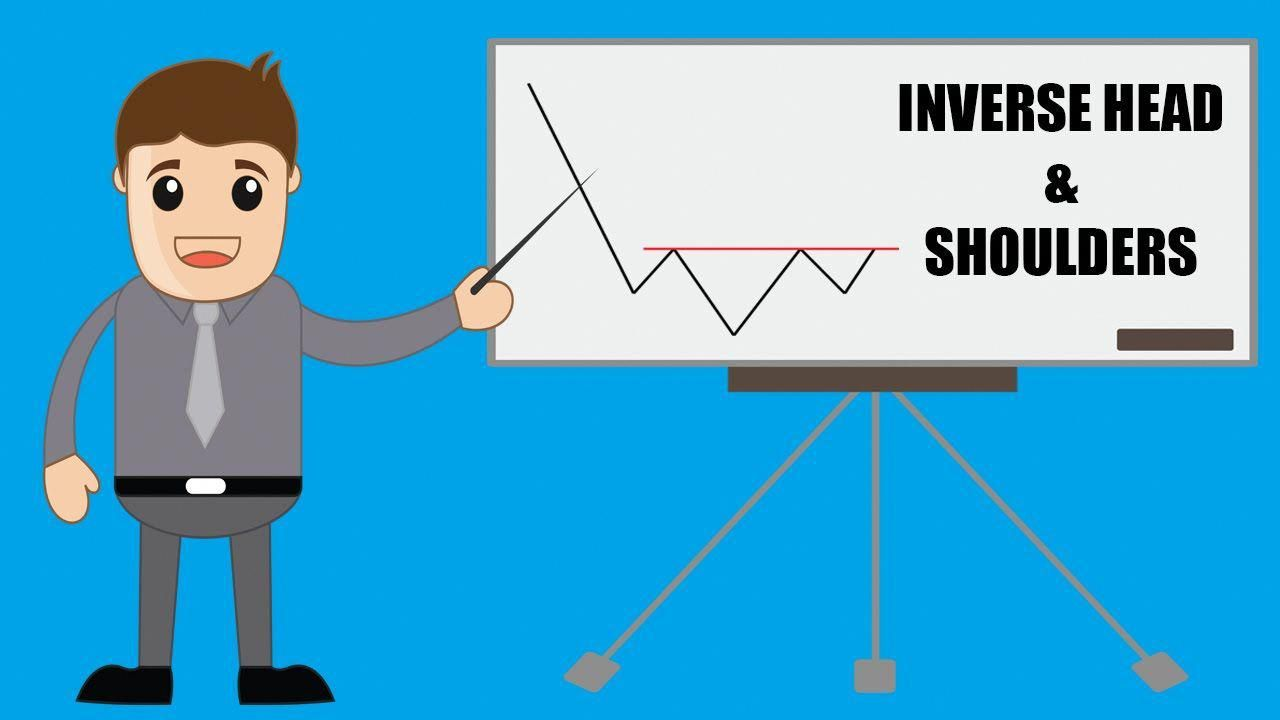 Learn To Trade Forex Forex Training Forex Currency