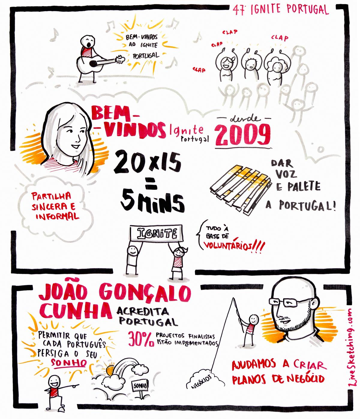 IGNITE Portugal #47 - João Gonçalo Cunha