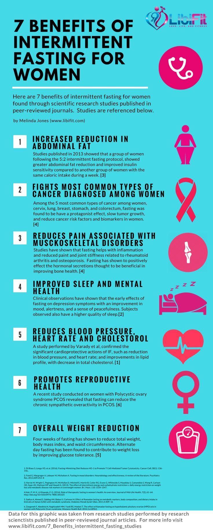 Photo of Schauen Sie sich diese 7 Vorteile des intermittierenden Fastens für Frauen an
