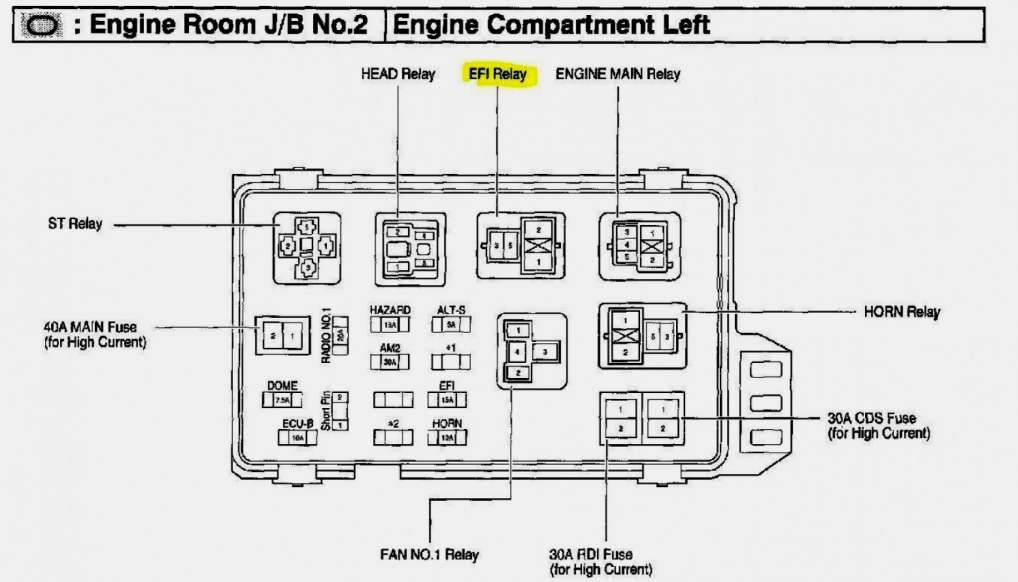 99 Honda Civic Engine Wiring Diagram And Including Lexus Rx Wiring Diagram Blog Page Lexus In 2020 Line Diagram Diagram Design Honda Civic
