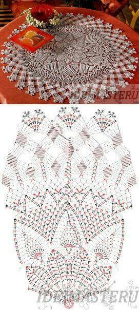 Pin von Sarla Tomar auf Ideas for the House | Pinterest ...