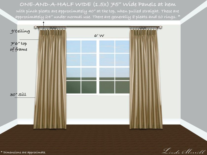 Design Details How Wide Should My Drapery Panels Be Wide