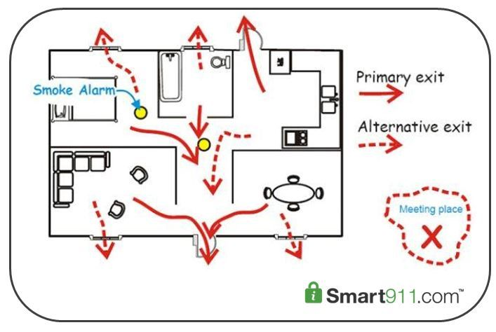 Fire Safety Tip Make A Map Of Your Home Mark A Door And A