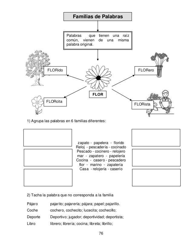 Imagen Relacionada Familia De Palabras Gramática Lectura Comprensiva