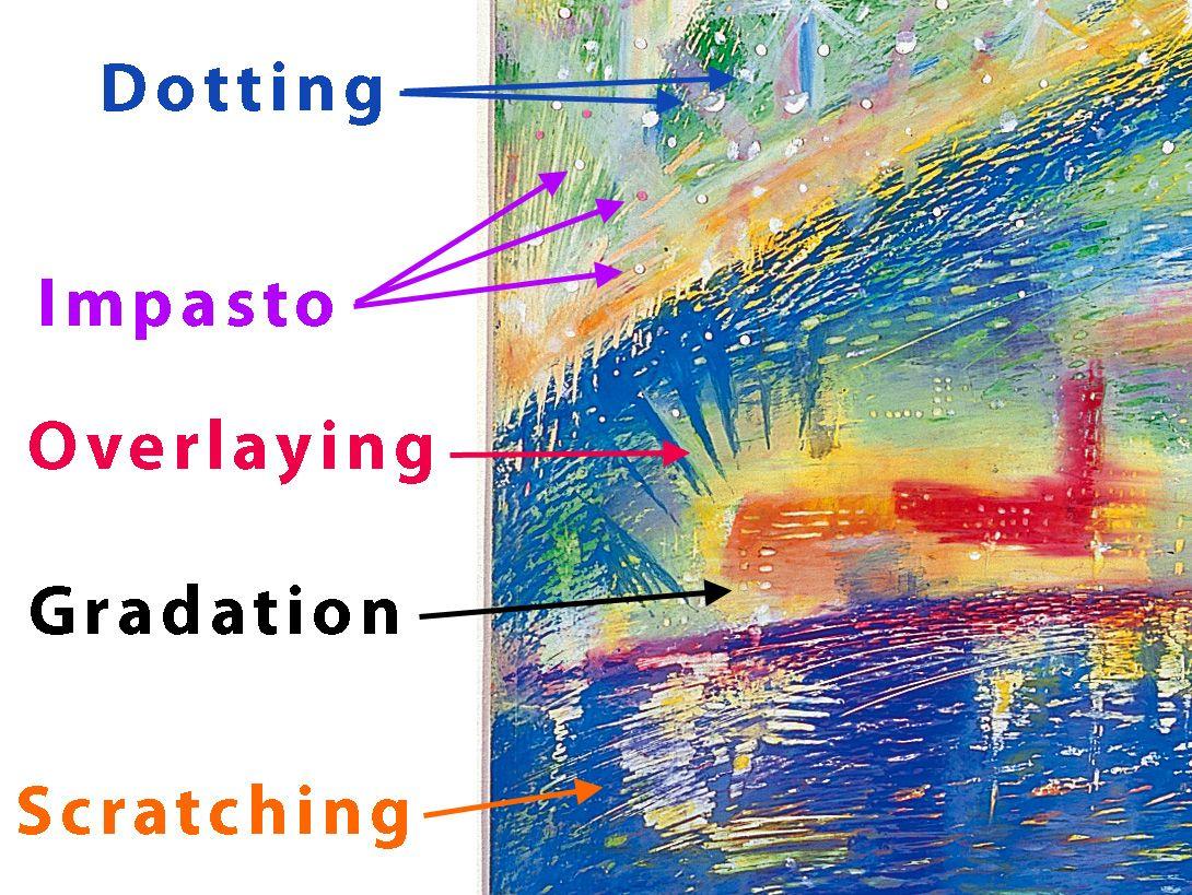 Cray-Pas® Oil Pastel Drawing Techniques - Sakura Of ...