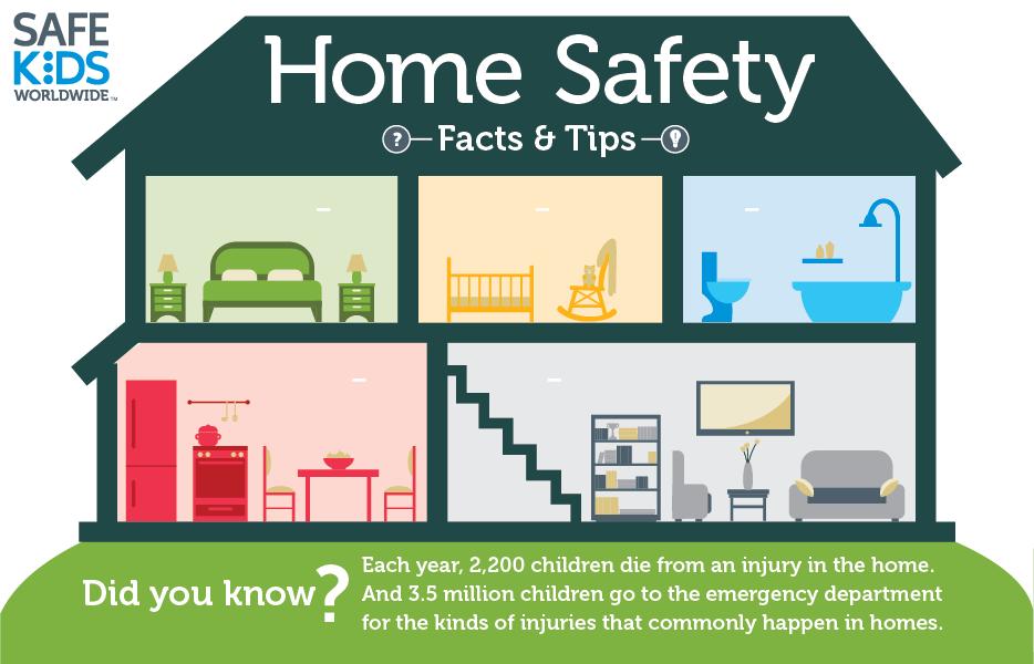 How Safe Is Your Home Safe Kids Worldwide Kids Safe Home Safety Tips