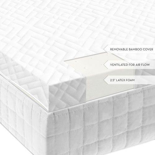 Isolus White 2 Inch California King Ventilated Latex Mattress