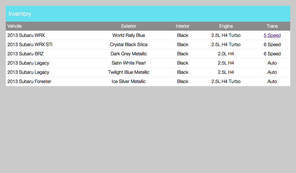 Responsive CSS table, that turns into an accordion menu on