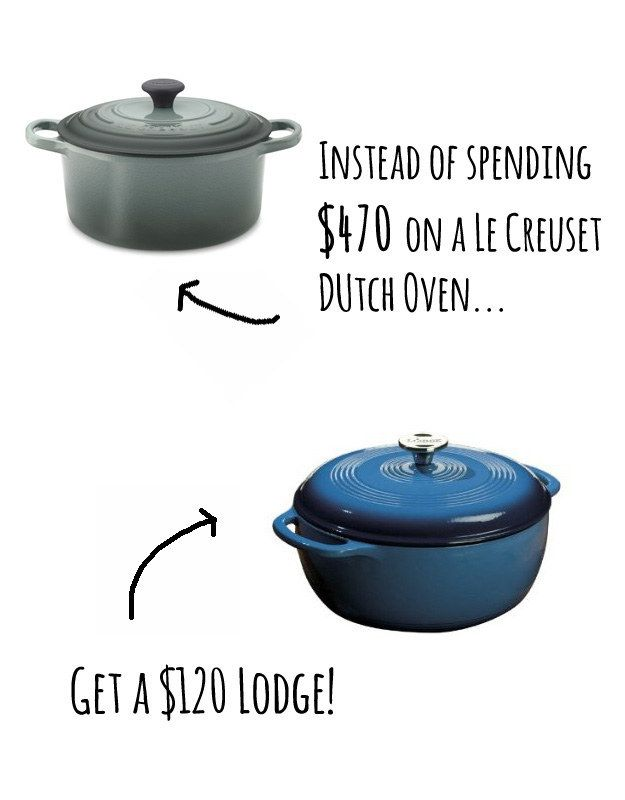 13 Cheaper Alternatives To Lifes Expensive Necessities in