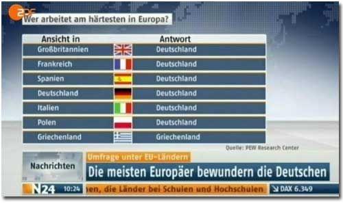 Ergebnis Deutschland Italien Gestern