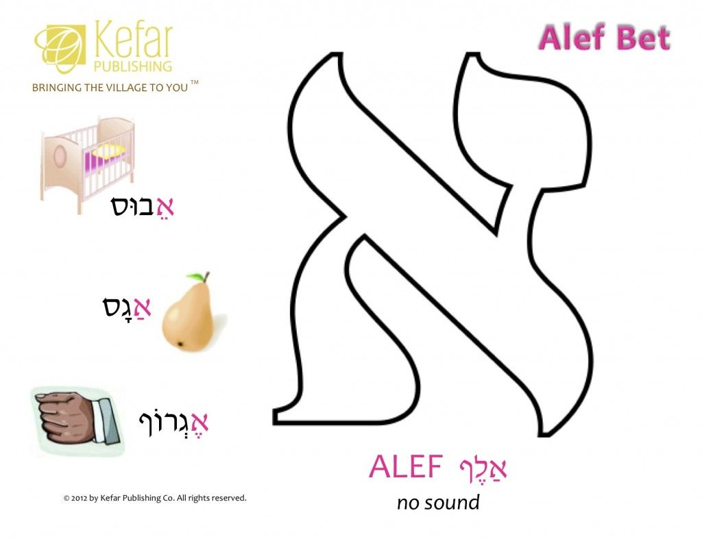 Pin By Arielle Horton On Yaakov Home School