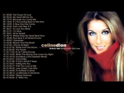 Best Songs Of Celine Dion Celine Dion Greatest Hits Normal Speed Celine Dion Greatest Hits Celine Dion Songs Celine Dion
