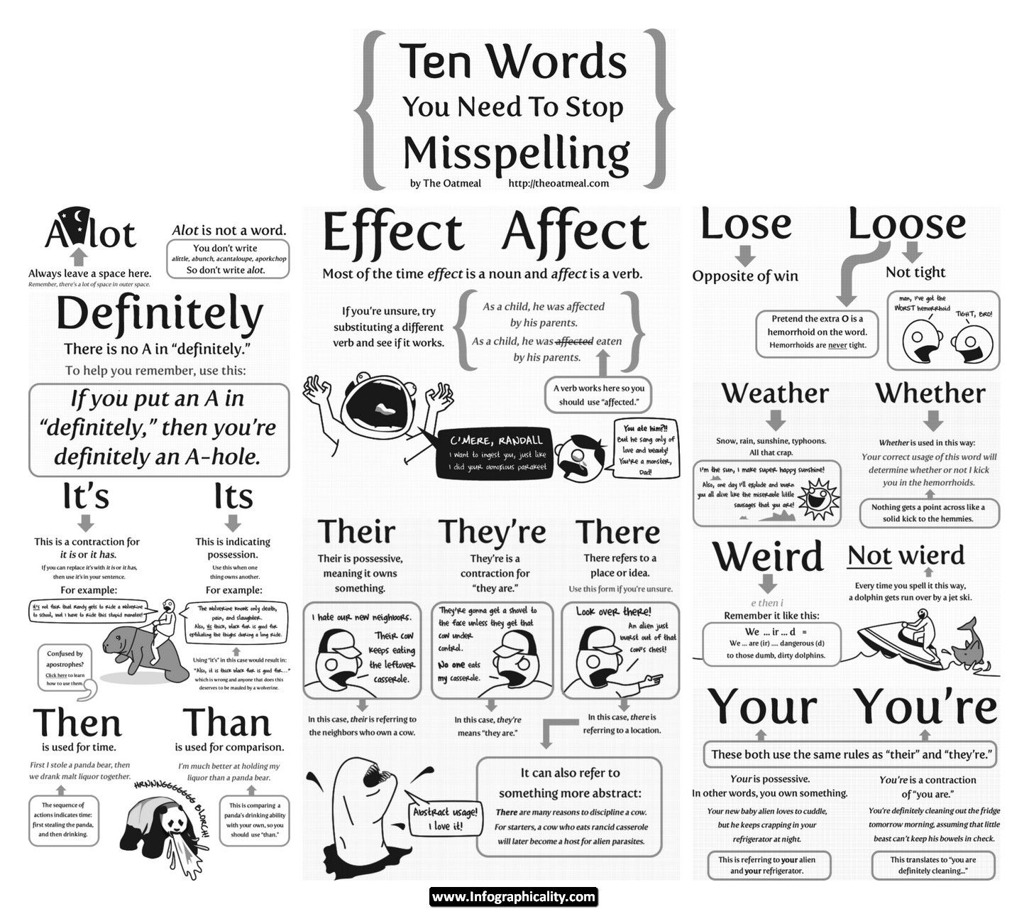 Commonly Misused Words Infographic With Images