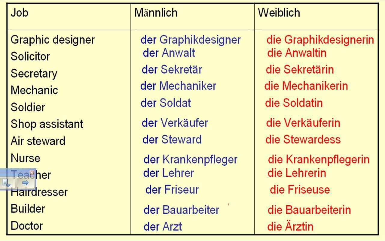 Pin Von Maria Auf Deutsch Pinterest Deutsch Lernen Deutsch Und