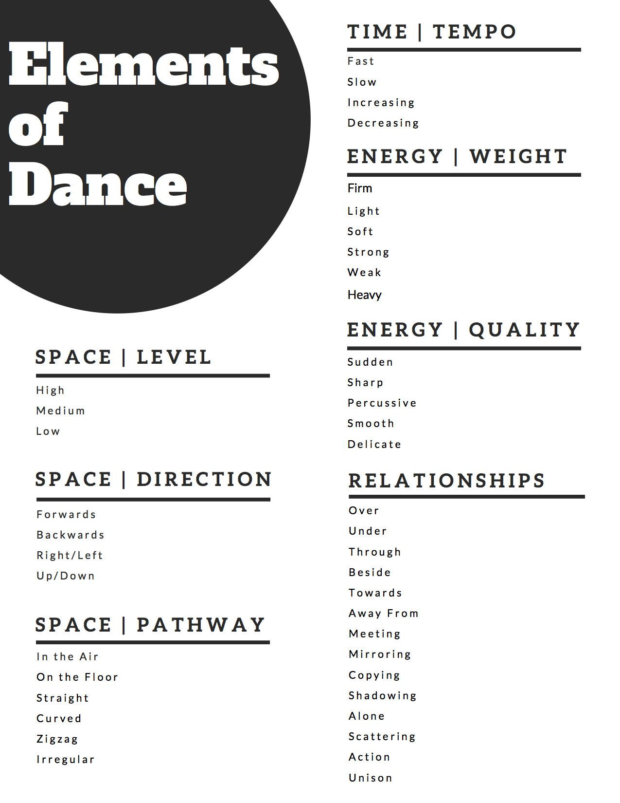 Elements Of Dance Worksheet And Handout How Will You