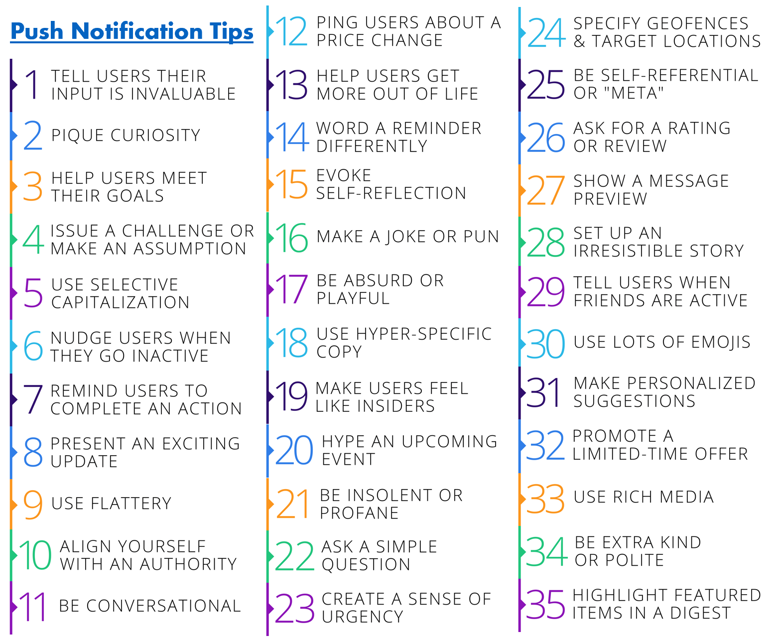 Push Notification Best Practices 35 Tips For Dramatically