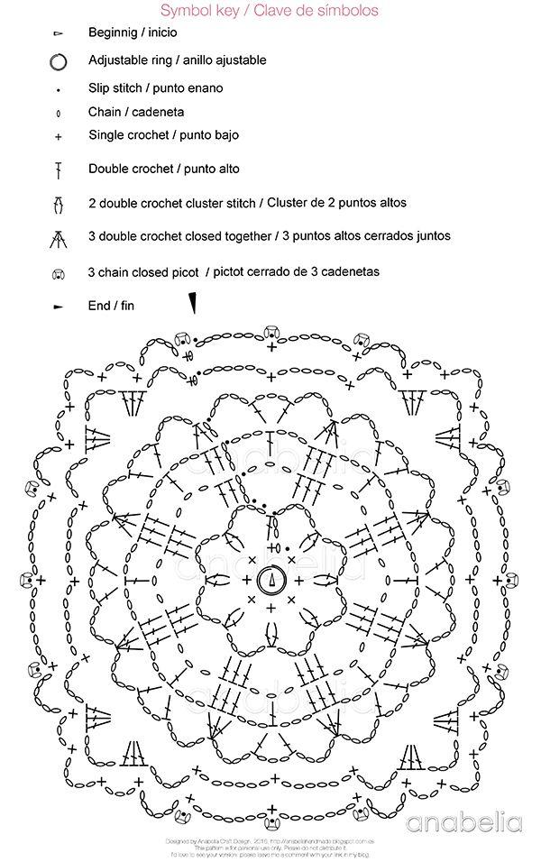 los encajes de ganchillo: motivos por los patrones libres Anabelia ...
